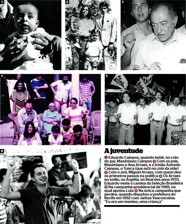 Fotos históricas de Eduardo Campos (Foto: Arquivo pessoal)