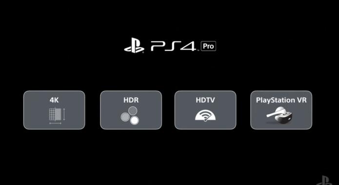 PS4 Pro (Foto: Reprodução / Sony)