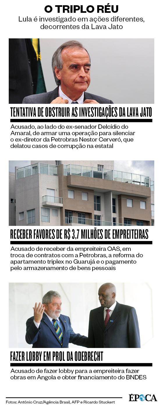 As três ações em que Lula se tornou réu, decorrentes de investigações da Lava Jato (Foto: ÉPOCA)