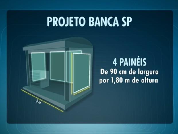 Outro projeto permite publicidade em bancas de jornal (Foto: TV Globo/Reprodução)