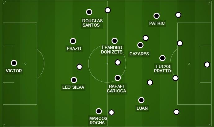 Pressão do Atlético-MG evitou qualquer perigo do Colo-Colo (Foto: GloboEsporte.com)