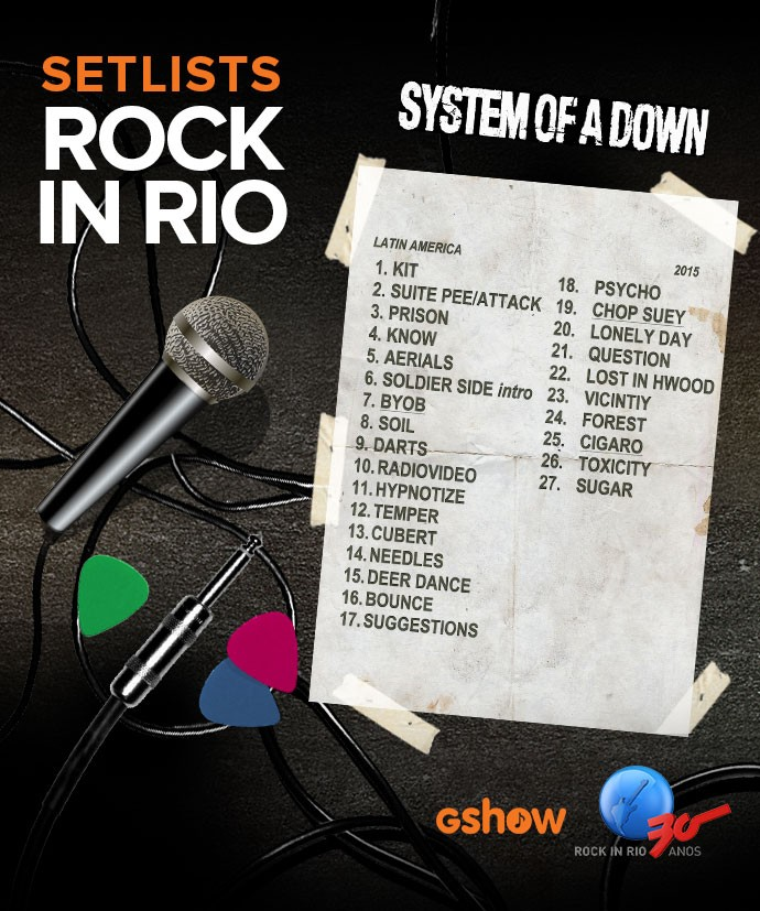 Setlist System of a Down (Foto: Gshow)