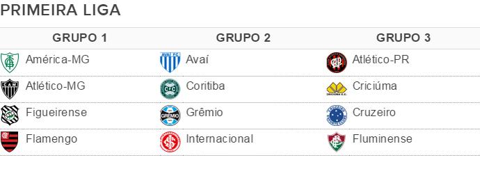 Primeira Liga - Grupos (Foto: GloboEsporte.com)