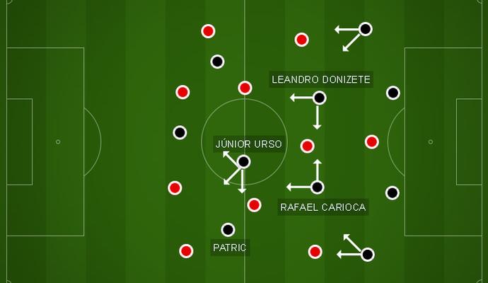 São Paulo x Atlético-MG, e a análise da marcação e saída de bola do Galo (Foto: GloboEsporte.com)