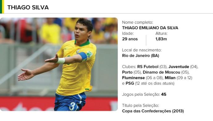 PERFIL jogadores brasil - Thiago Silva (Foto: Editoria de arte)