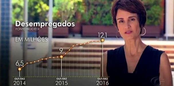 Repórter Mônica Carvalho fala sobre crise e desemprego  (Foto: Reprodução / TV Gazeta)