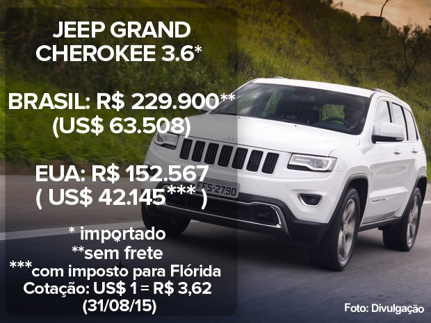 Jeep Grand Cherokee: preço no Brasil e nos EUA (em 31/08/2015)- VALE ESTE (Foto: Divulgação)
