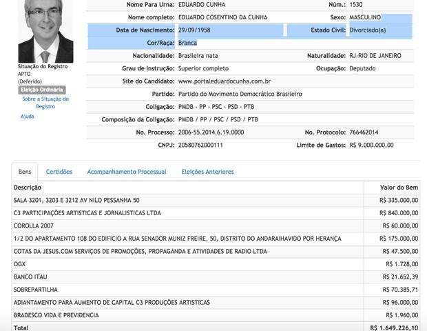 Declaração de bens de Cunha ao TSE; conta na Suíça não constou  (Foto: Reprodução/TSE)