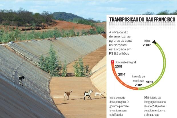 Transposição do São Francisco (Foto: Wilson Pedrosa/Estadão Conteúdo)