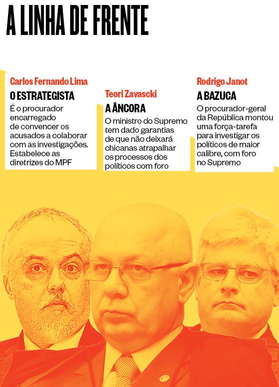 A LINHA DE FRENTE: Carlos Fernando Lima, Teori Zavascki e Rodrigo Janot  (Foto: Gisele Pimenta/Frame/Folhapress e Ag. STF)
