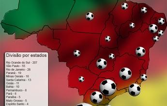 Censo revela origem dos mais de 400 jogadores e curiosidades do Gauchão