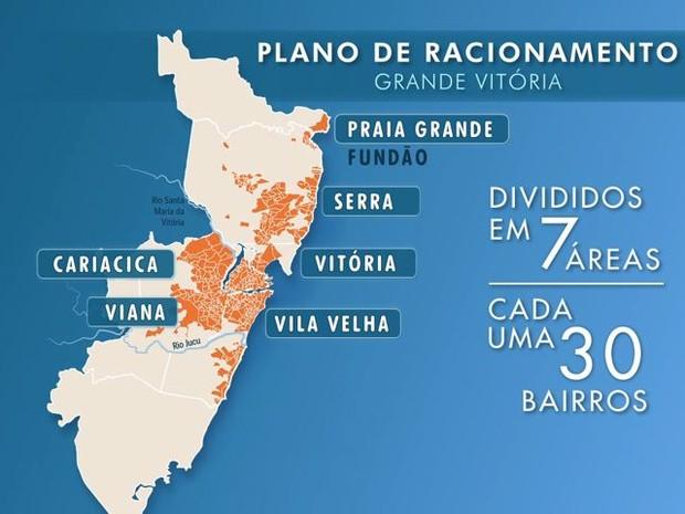 Racionamento vai atingir toda a Grande Vitória (Foto: Arte/ TV Gazeta)
