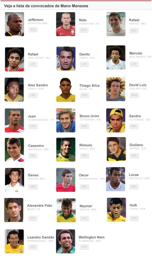 lista convocados Seleção Brasileira (Foto: Editoria de Arte / Globoesporte.com)