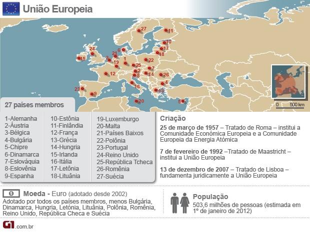 arte união europeia (Foto: Arte/G1)