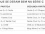 Venceu fora de casa, passou: histórico da Série C motiva Guarani na fase final