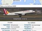 Equipes de resgate retomam buscas em área de queda de avião na França