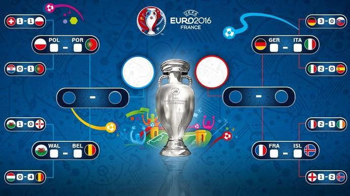 Quartas de final Eurocopa (Foto: Divulgação/Uefa)