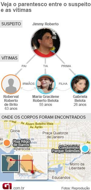 Crime em manaus (Foto: Editoria de Arte/G1)