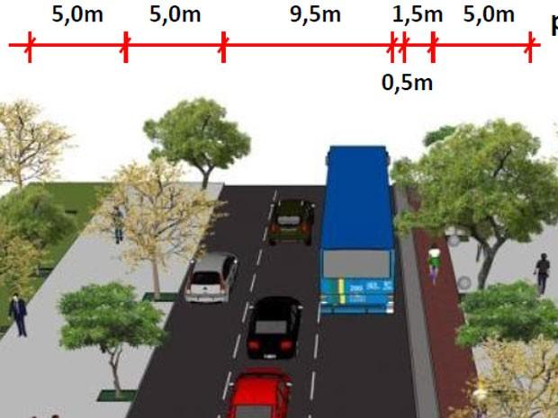 Nova Avenida Cais José Estelita proposta tem calçadas largas e faixa exclusiva para ônibus (Foto: Reprodução / PCR)