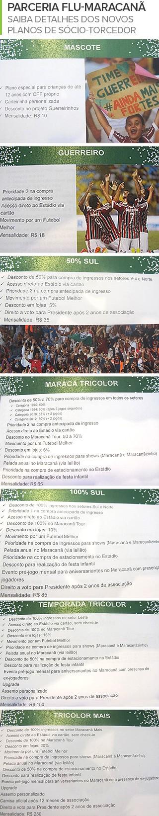 Mosaico parceria Planos Fluminense e Maracanã (Foto: Globoesporte.com)