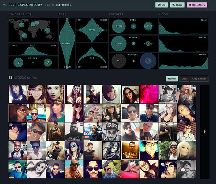 Estudo quer dar significados às selfies (Foto: Divulgação/SelfieCity)