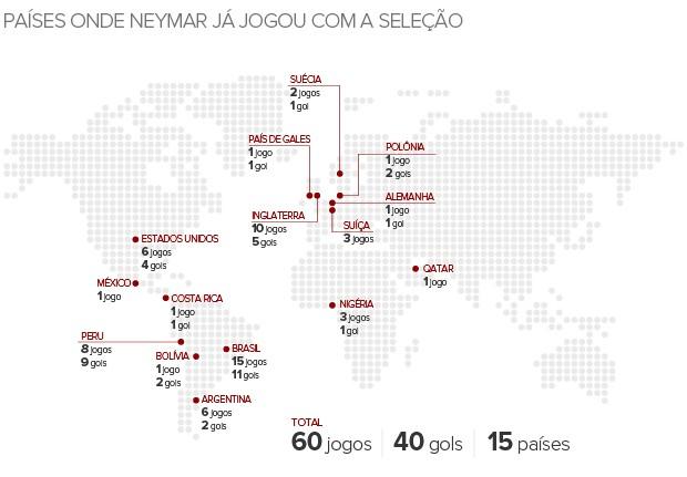 Info_BRASILxCOREIA_Paises-onde-jogou-Neymar (Foto: Infoesporte)