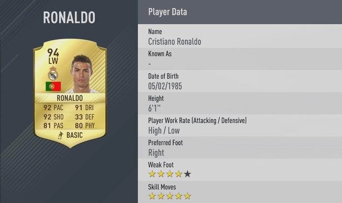 Fifa 17: Ronaldo subiu de 90 para 91 de drible (Foto: Divulgação/EA)