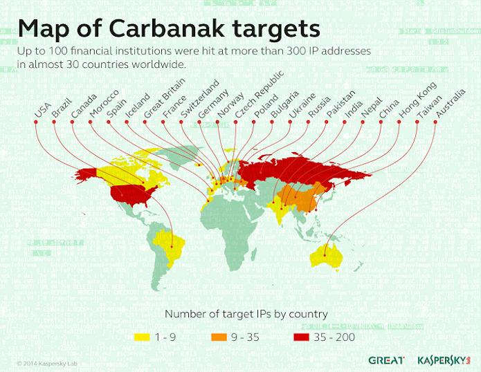 Kaspersky Lab alerta pra hackers que roubaram mas de 100 bancos (Foto: Divulgação/Kaspersky) (Foto: Kaspersky Lab alerta pra hackers que roubaram mas de 100 bancos (Foto: Divulgação/Kaspersky))
