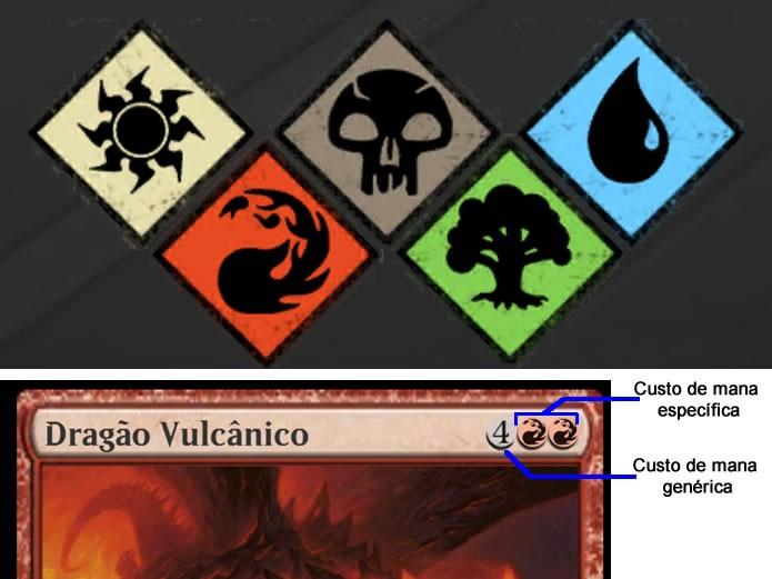 O game apresenta cinco tipos de magia, que se relacionam com os custos de mana para invocar feitiços e criaturas (Foto: Reprodução/Daniel Ribeiro)