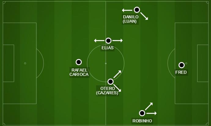 Sistema ofensivo do Atlético-MG (Foto: GloboEsporte.com)
