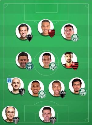 Cartola FC; Amapá (Foto: Reprodução/Cartola FC)