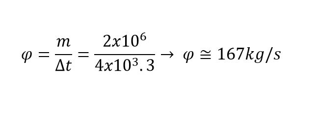 Formula 5 (Foto: Poliedro)
