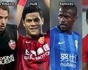 Guia da Liga dos Campeões da Ásia 2017