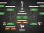Torneio da Flórida tem nova tabela; Corinthians, São Paulo e Vasco jogam