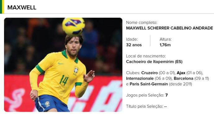 PERFIL jogadores brasil - Maxwell (Foto: Editoria de arte)