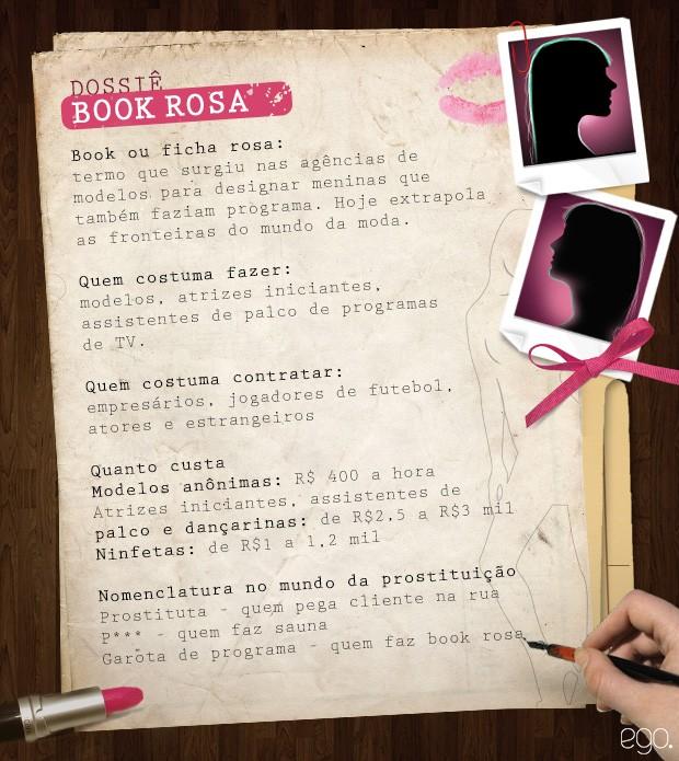 Dossiê Book Rosa (Foto: Ego)