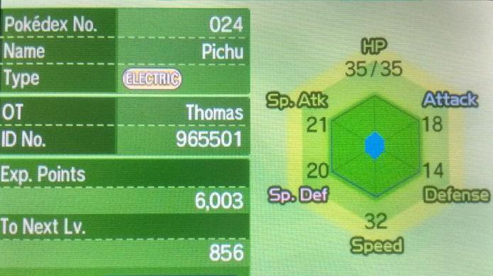 Pokémon Sun e Moon: IV e EV determinam seus atributos máximos (Foto: Reprodução / Thomas Schulze)