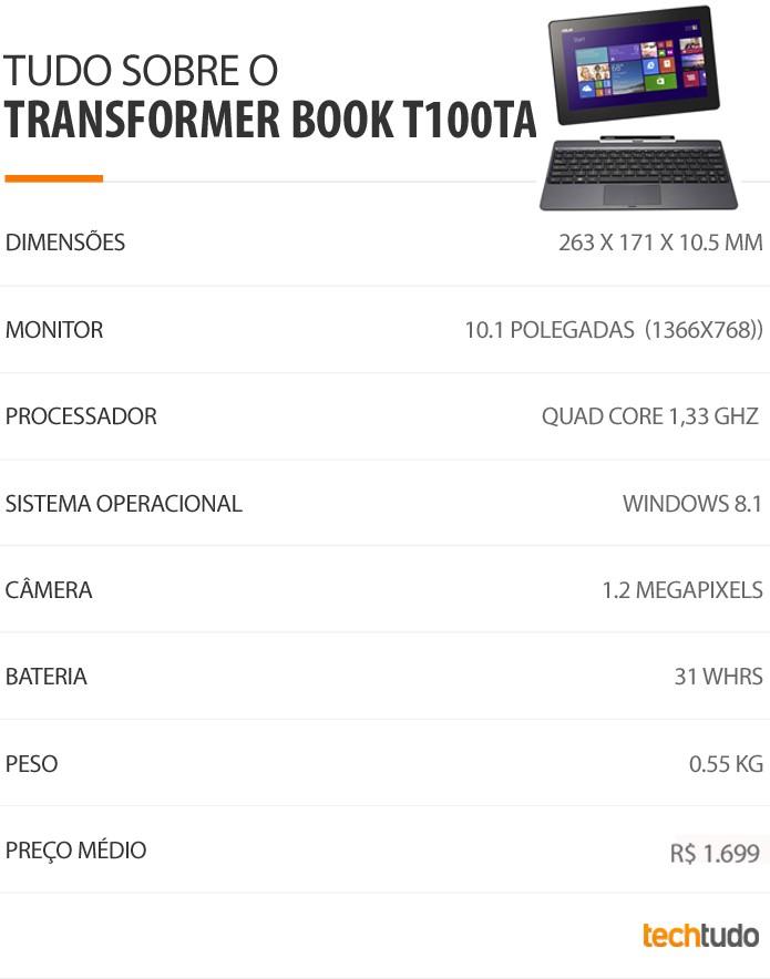 Tabela de especificações do Transformer Book T100TA (Foto: Arte/TechTudo)
