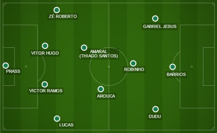 O provável Palmeiras para o clássico deste domingo contra o Corinthians (Foto: GloboEsporte.com)
