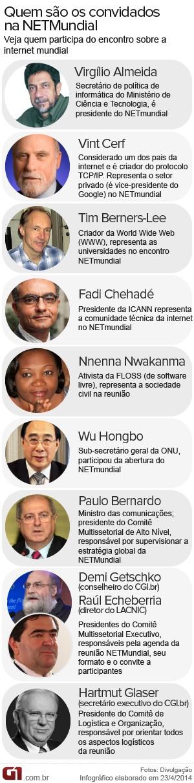 Convidados do NetMundial (Foto: G1)