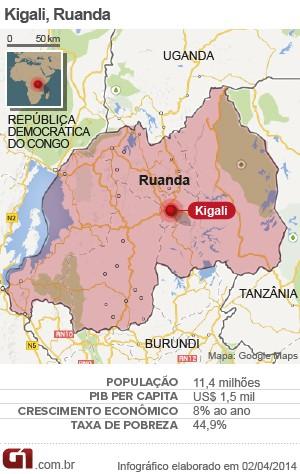 mapa de ruanda (Foto: Arte/G1)