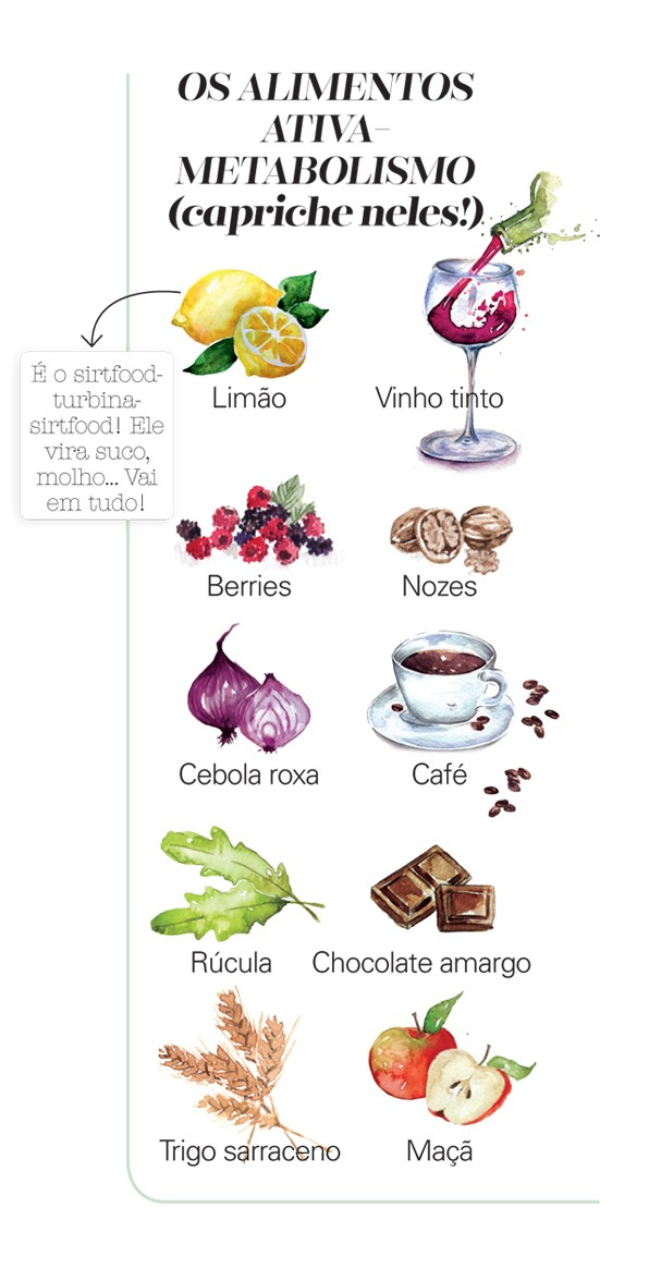 Os alimentos ativa-metabolismo  (Foto:  ILUSTRAÇões: camila gray)