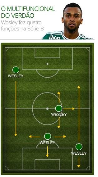 Info Campinho Wesley Palmeiras (Foto: globoesporte.com)