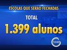 Reorganização escolar afeta cerca de 1,4 mil alunos no Vale do Paraíba