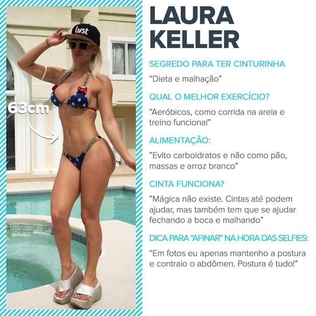 Cinturinhas - Laura Keller (Foto: EGO)