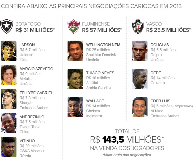 Info_NEGOCIACOES_Flu-Vasco-Bota-6 (Foto: Infoesporte)