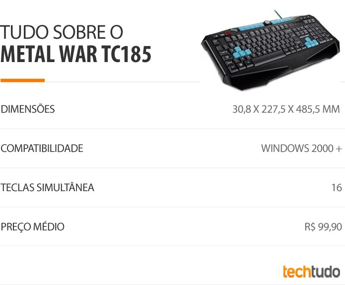 Tabela do teclado Metal War TC185 (Foto: Arte/TechTudo)