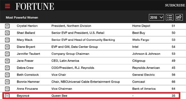 Beyoncé instra lista de 51 mulheres mais poderosas da revista 'Fortune' (Foto: Reprodução)