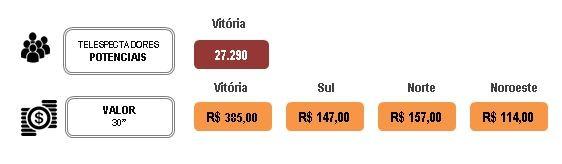 Hora Um (Foto: Marketing TV Gazeta)