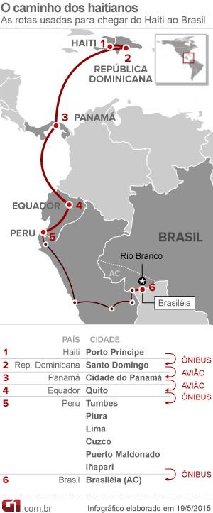 Arte rotas de haitianos para entrar no Brasil (Foto: Arte/G1)